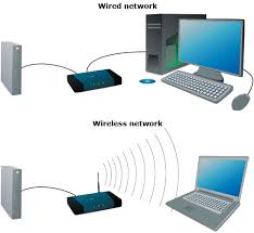 Wired VS Wireless Network